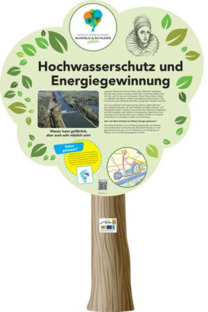 Infopoint Hochwasserschutz