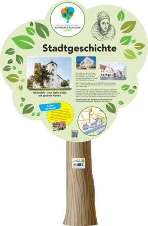 Infopoint Stadtgeschichte